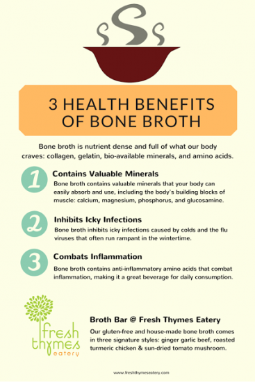 Fresh Thymes Eatery Boulder- Bone Broth Facts & Health Benefits (1)